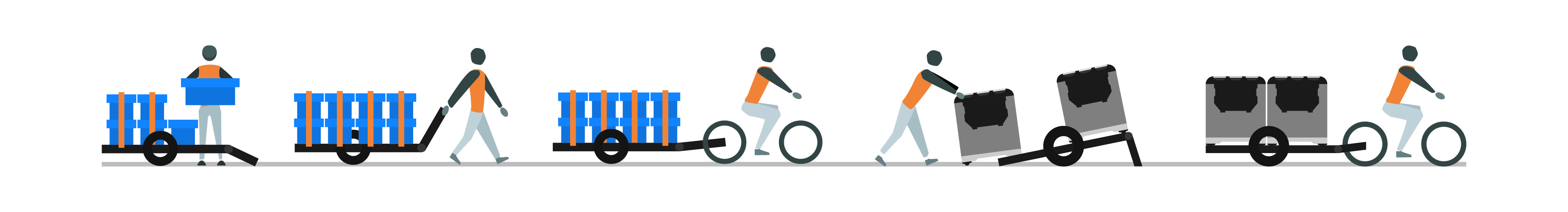 Pictogram of a person with a blue box putting it on the Runner bike trailer where 5 blue boxes are already in position, same person is pulling the Runner bike trailer with 8 blue boxes on it, same person is towing the Runner bike trailer with the 8 blue boxes on it,  person pushing a container on the Runner bike trailer on which the same container is already mounted, same person towing the Runner bike trailer with the two grey and black containers